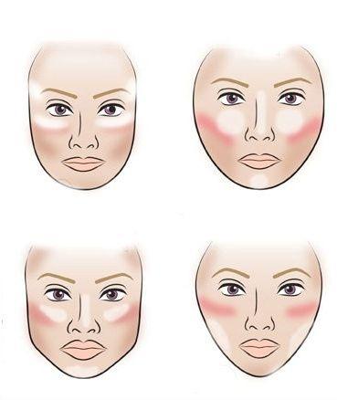 советы по макияжу: как правильно нанести тональный крем