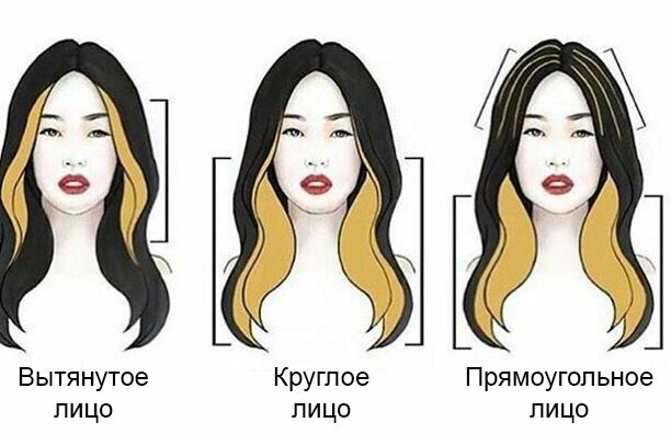 Окрашивание стрижки на средние волосы