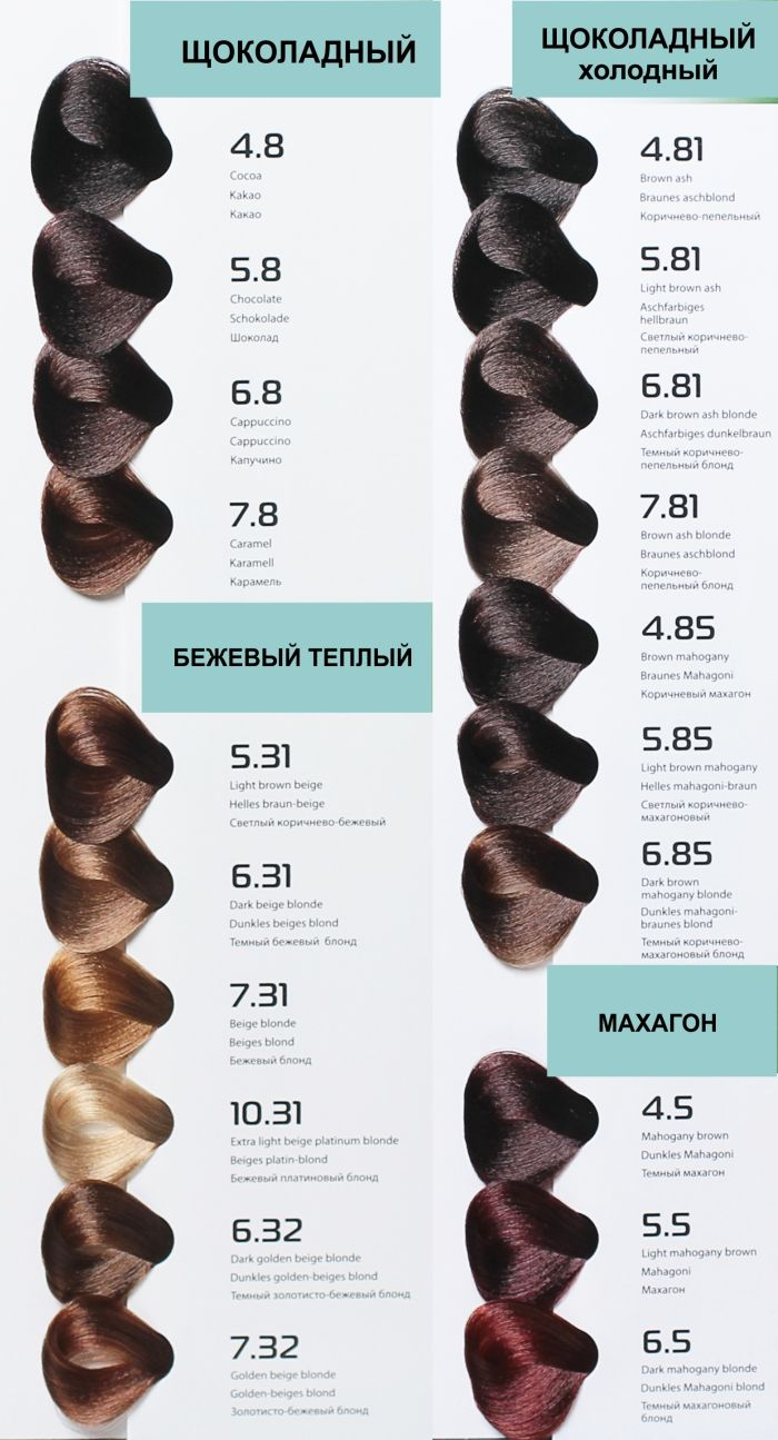 Безаммиачная краска для волос капус палитра цветов фото на волосах