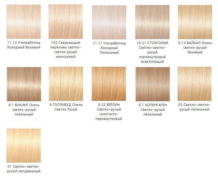 Палитра цветов краски для волос Loreal preference. Оттенки Блонд