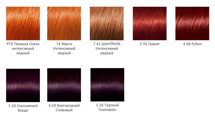 Палитра цветов краски для волос Loreal preference. Рыжие и фиолетовые оттенки
