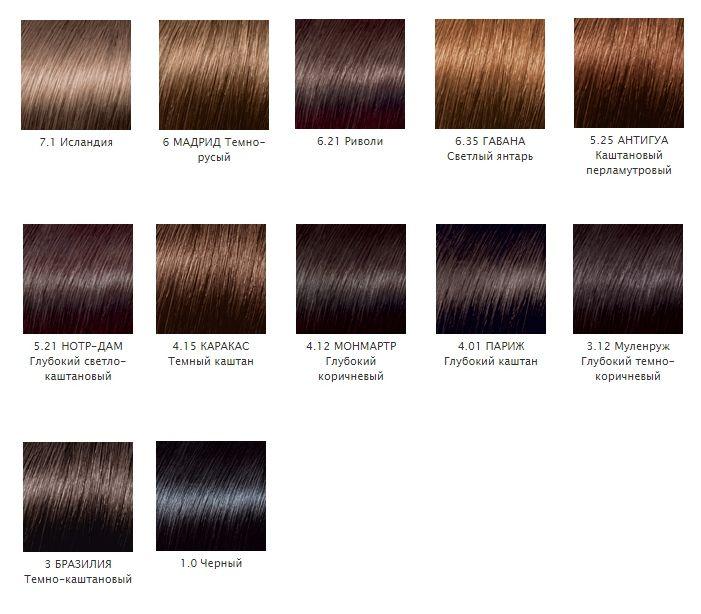 Палитра цветов краски для волос Loreal preference. Русые, каштановые серые и черные оттенки