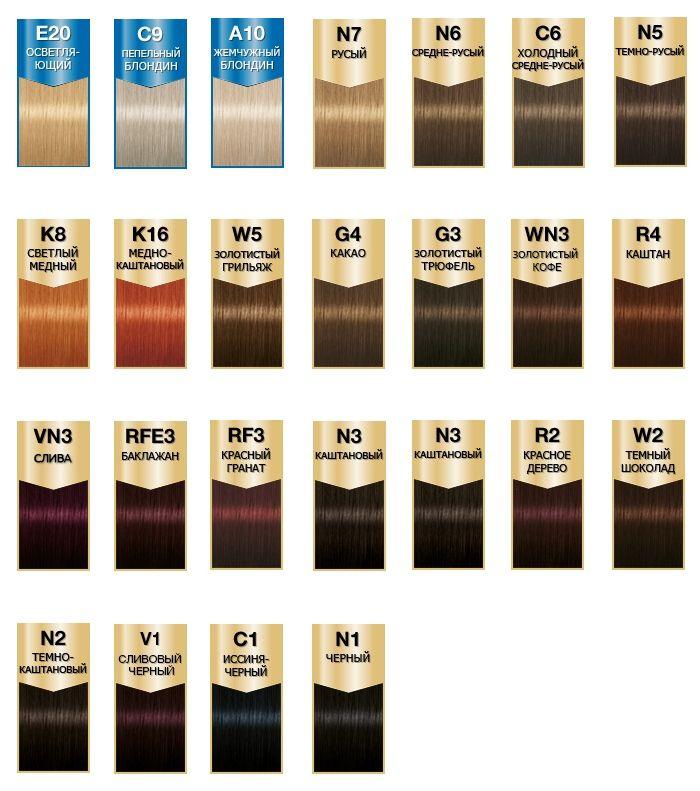 Палитра цветов краски для волос Palette. Основные оттенки
