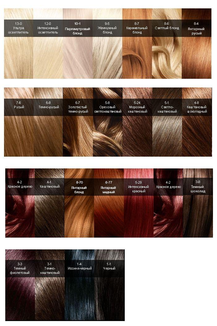Палитра цветов краски для волос Syoss. Базовая линия