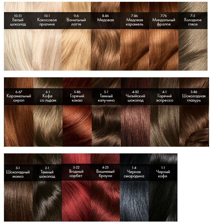 Палитры красок для волос лореаль, эстель и гарньер.
