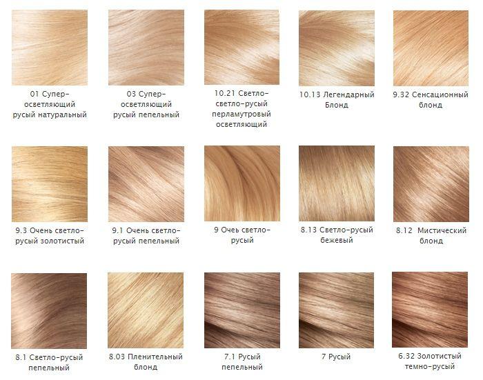 Палитра цветов краски для волос L'Oreal Excellence Creme. Блонд и русые оттенки