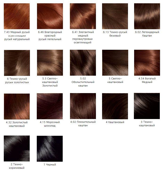 Палитра цветов краски для волос L'Oreal Excellence Creme. Медные, каштановые и темные оттенки