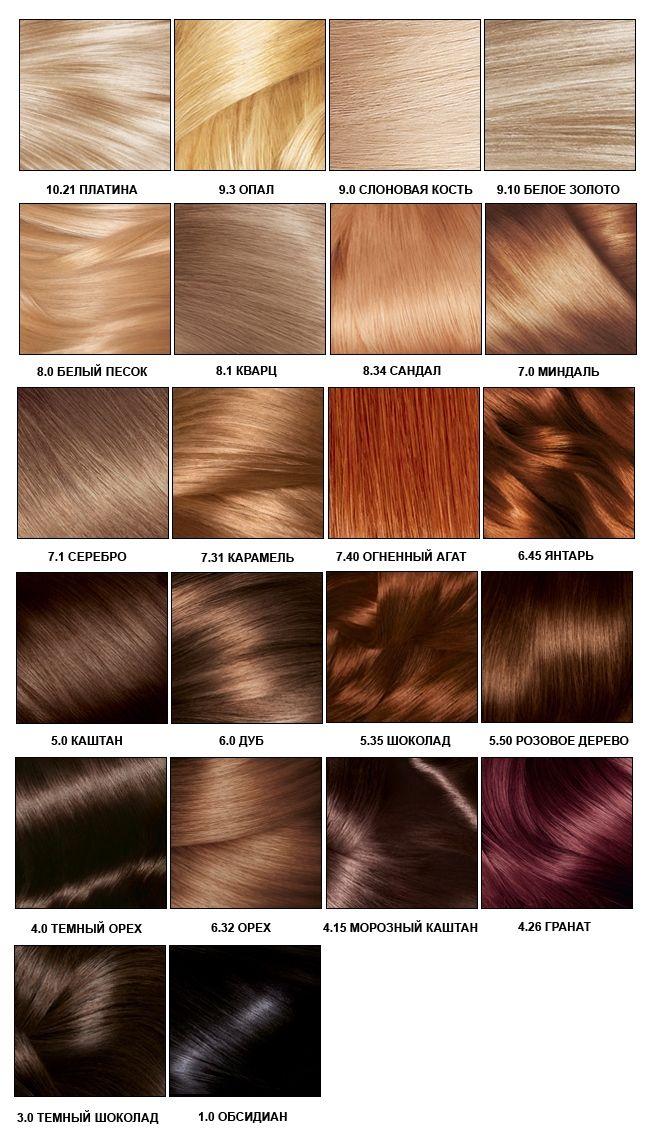 Палитра цветов краски для волос Prodigy L'Oreal. Все оттенки