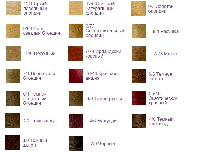 Палитра цветов крем-краски для волос Wellaton