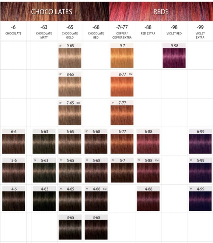 Палитра цветов краски для волос Igora Royal
