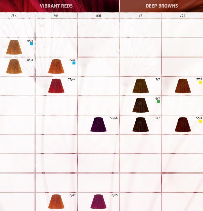 Палитра цветов краски для волос Wella Koleston Perfect