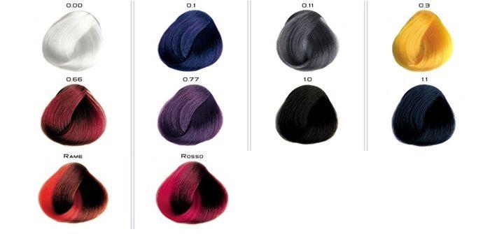 Палитра цветов краски ColorEvo Hair Cream. Специальные оттенки