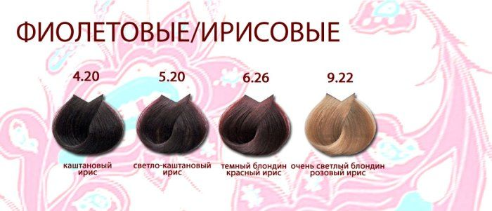 Палитра цветов FarmaVita Life Color Plus Professional. Ирисовые