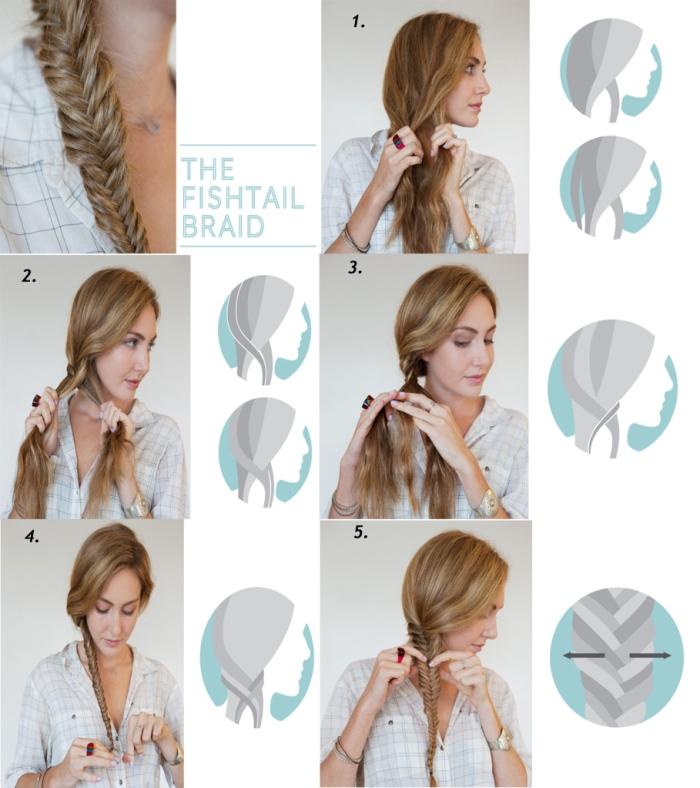 """Пошаговая инструкция по выполнению косы """"рыбий хвост"""" или """"колосок"""""""