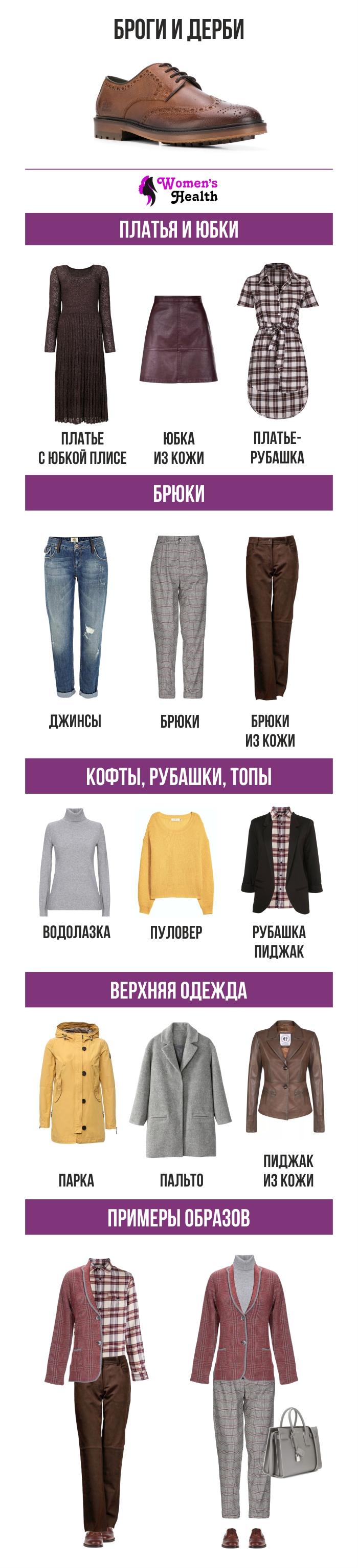 Инфографика: С чем носить женские ботинки броги и дерби