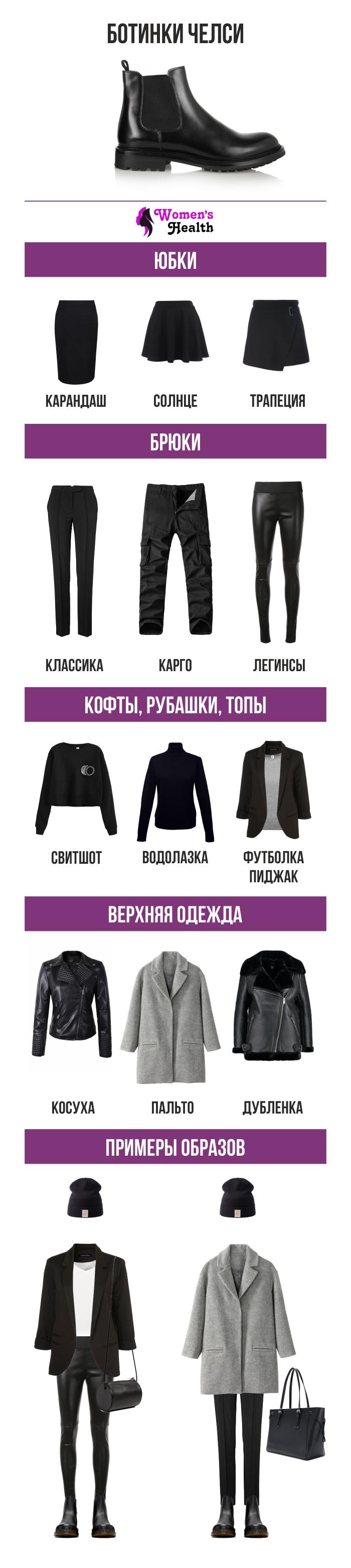 Инфографика: С чем носить женские ботинки челси
