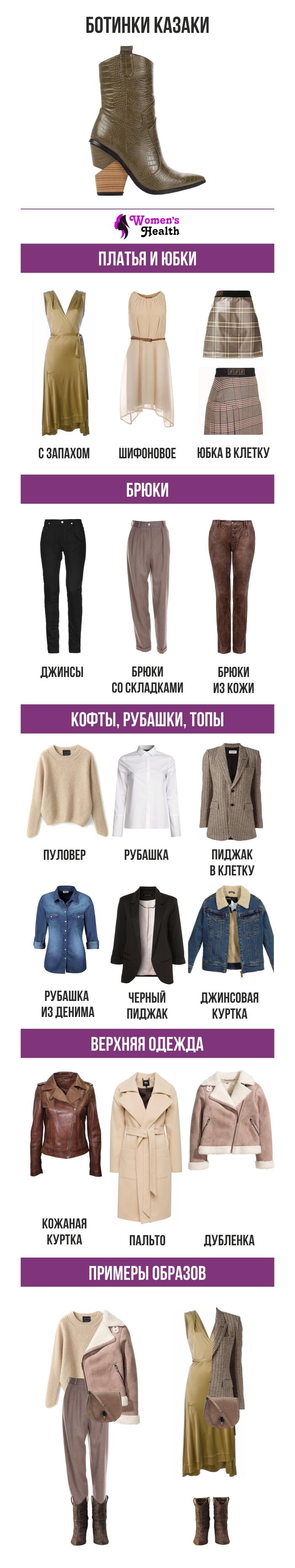 Инфографика: С чем носить модные женские казаки
