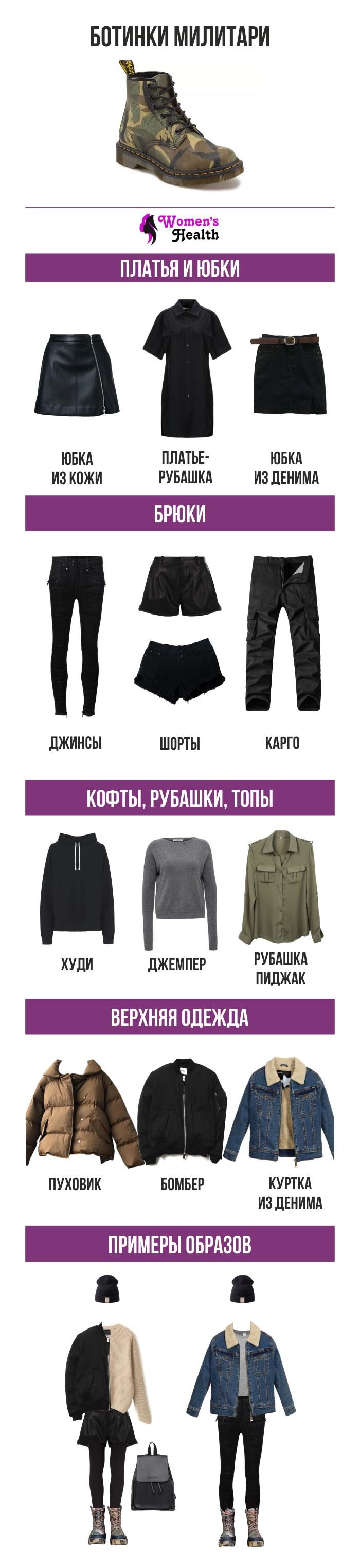 Инфографика: С чем носить женские ботинки милитари