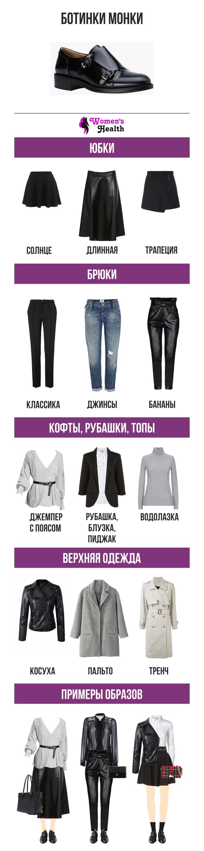 Инфографика: С чем носить женские ботинки монки