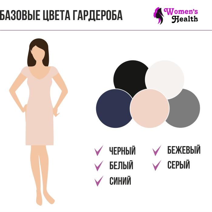 Инфографика. Базовые цвета гардероба