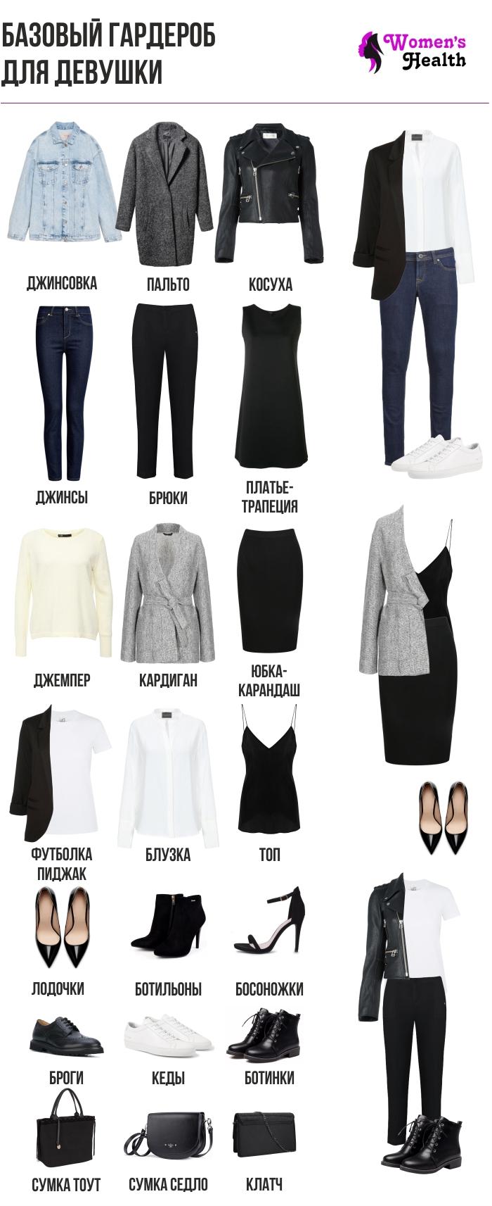 Инфографика. Список вещей для базового гардероба девушки 25-35 лет.