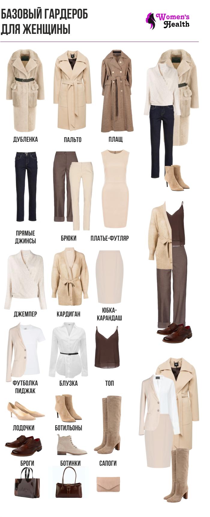 Инфографика. Список вещей для базового гардероба женщины 45 лет.