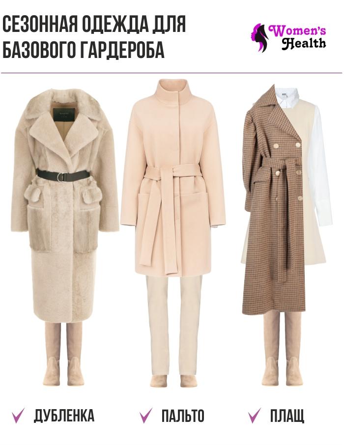 Инфографика. Сезонная одежда базового гардероба