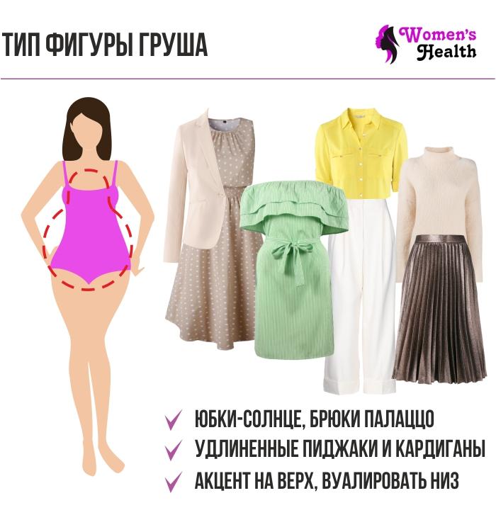 Инфографика. Рекомендации по составлению базового гардероба для женщин с типом фигуры груша