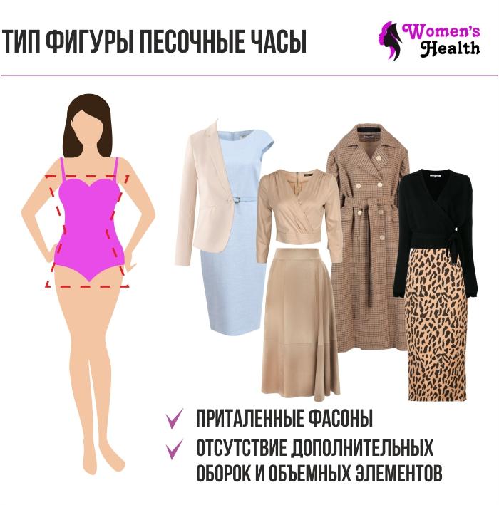 Инфографика. Рекомендации по составлению базового гардероба для женщин с типом фигуры песочные часы