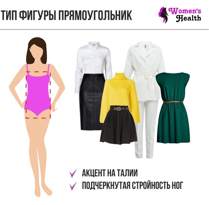 Инфографика. Рекомендации по составлению базового гардероба для женщин с типом фигуры прямоугольник