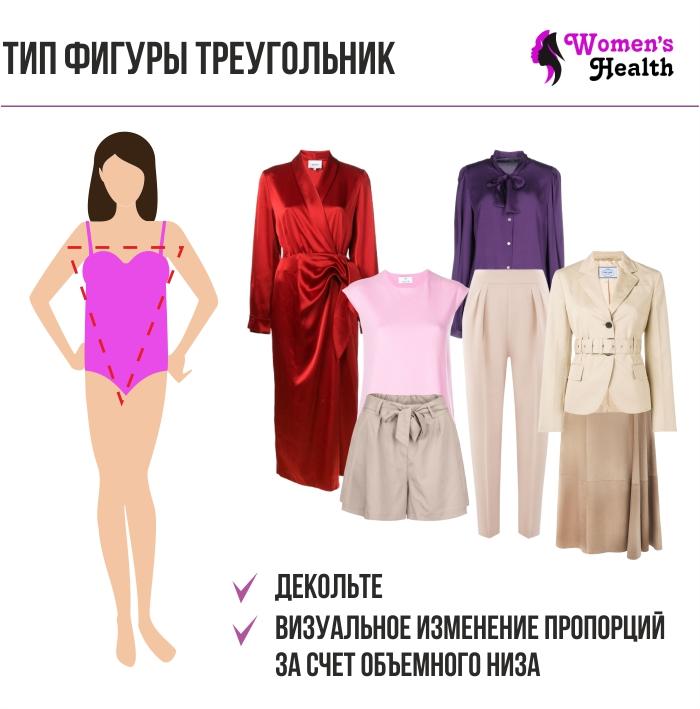Инфографика. Рекомендации по составлению базового гардероба для женщин с типом фигуры треугольник