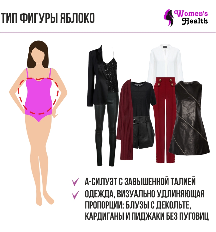 Инфографика. Рекомендации по составлению базового гардероба для женщин с типом фигуры яблоко