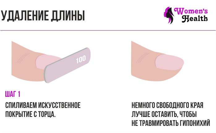 Инфографика. Как снять покрытие в домашних условиях самостоятельно без аппарата