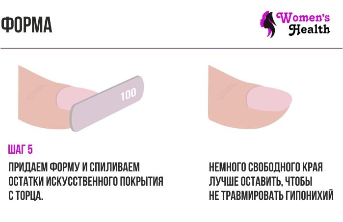 Инфографика. Снятие нарощенных ногтей аппаратом