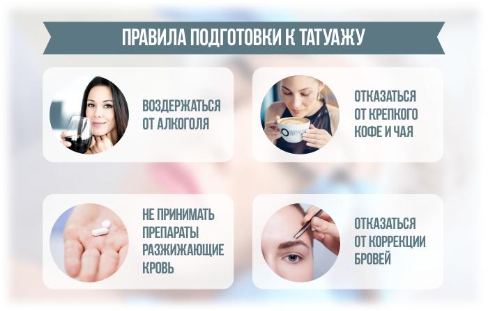 Инфографика: правила подготовки к татуажу