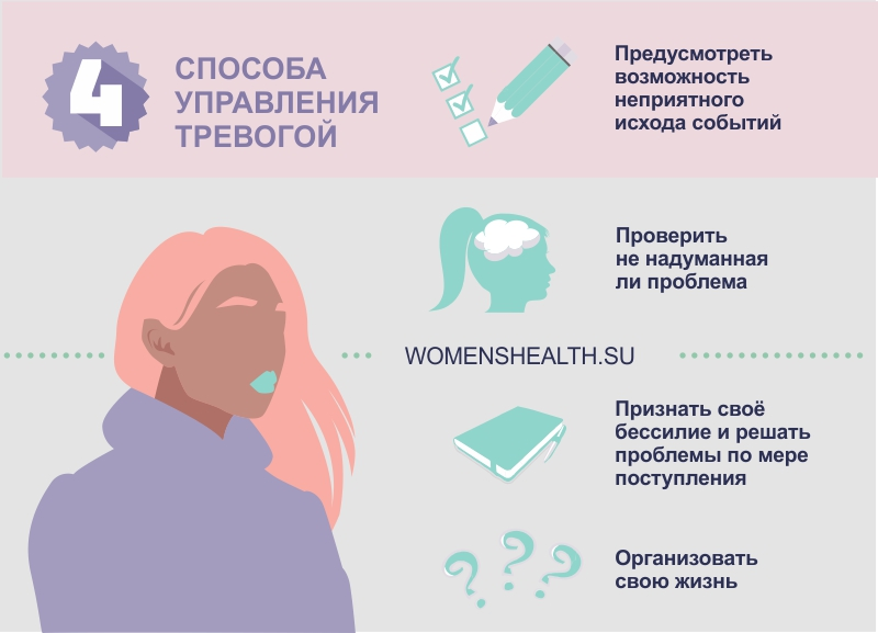 Инфографика: как управлять своей тревогой