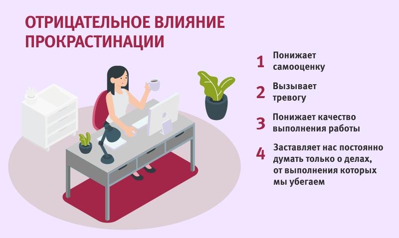 Инфографика: как прокрастинация влияет на нашу жизнь?