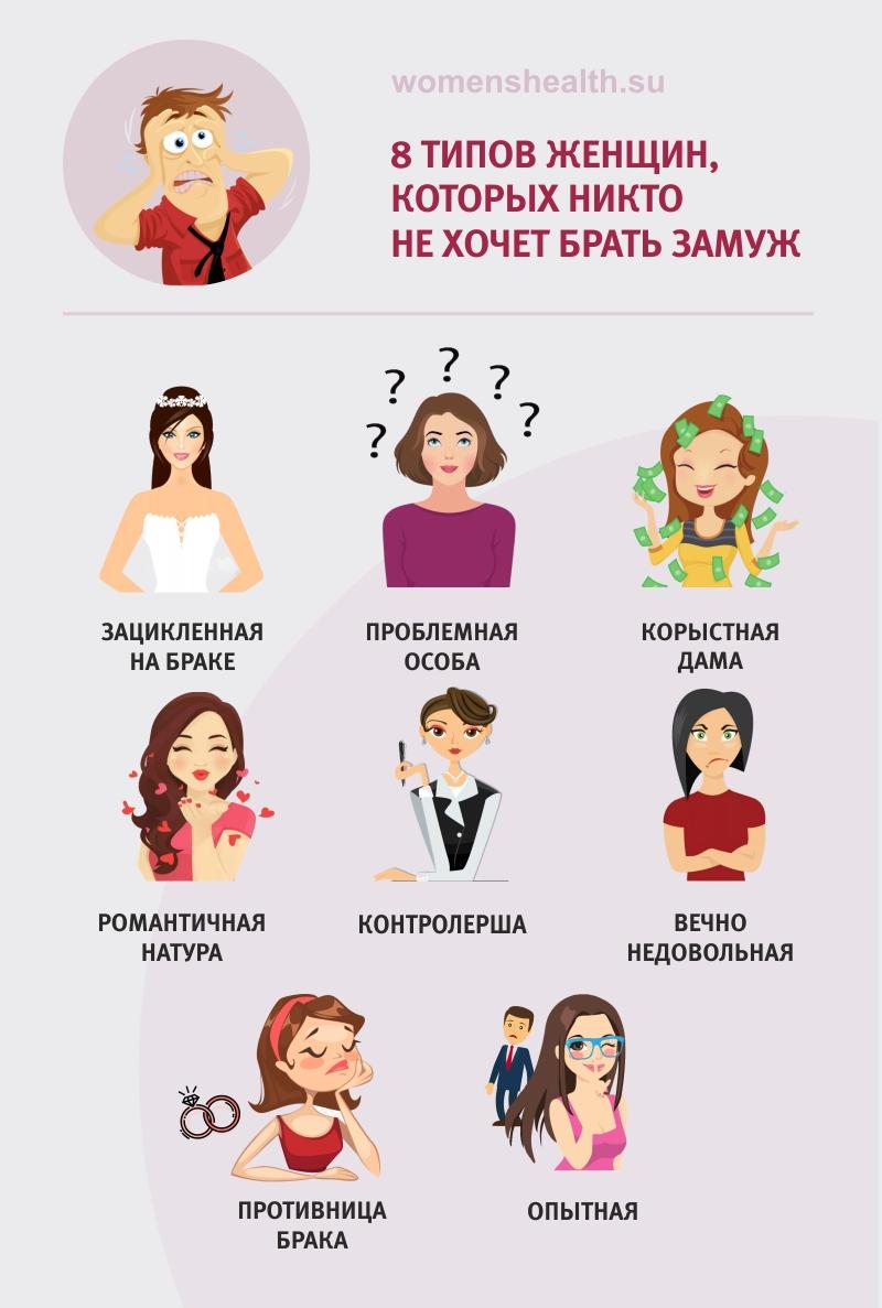 Инфографика: 8 типов женщин, которых никто не хочет брать замуж