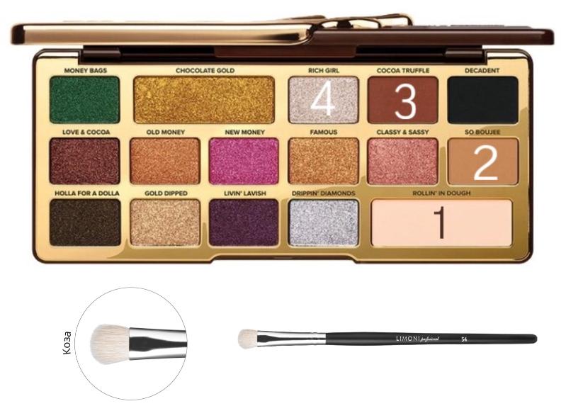 Новогодний макияж 2021: косметические продукты